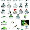 恒运路灯厂  机床工作灯、工厂灯系列