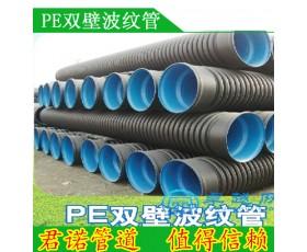 供应PE双壁波纹管