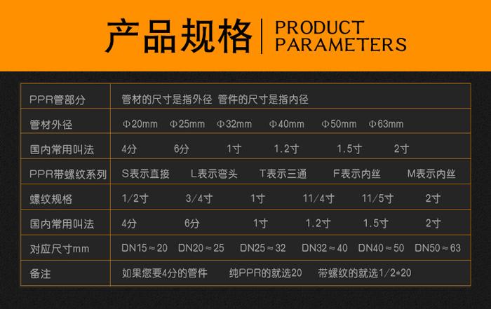 海硕PB管件产品规格